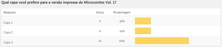 result_votacao_capa_micro_vol1
